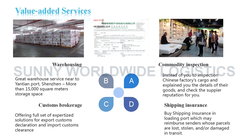 Fast sea freight agent forwarder from China to Jebel ALI