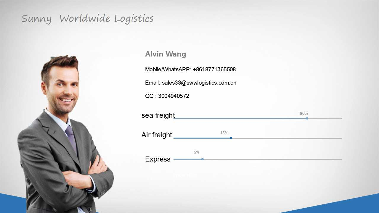 Air cargo freight forwarder door to door delivery service from Yiwu to Dallas