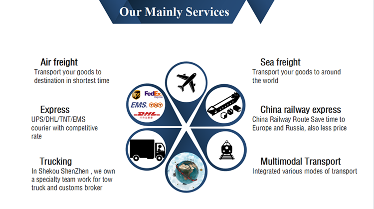 air freight, sea frieght ,international express ,broker