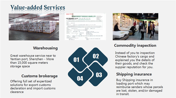 International shipping freight cost from china to Australia