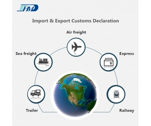 Customs Declaration Customs Clearance Service China Customs Clearing Agents