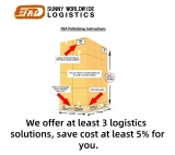 air logistics service door to door shipping from Shanghai to Germany Amazon