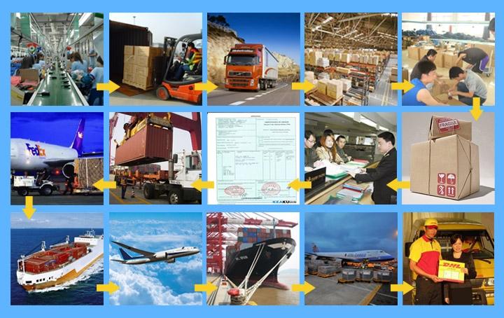 China sea freight forwarder shipping to Qatar