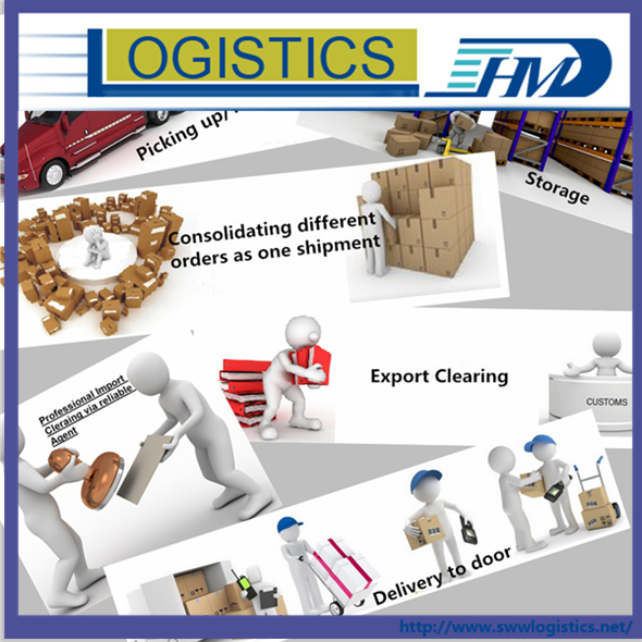 International air freight forwarder shipping from Beijing to Papua